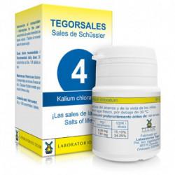 SALES DE SCHÜSSLER Nº 4 Kalium Chloratum tegorsales